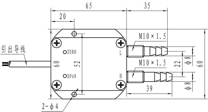 PCM600
