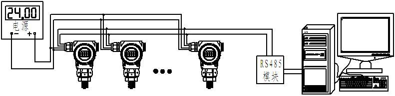 XK660<strong><strong><strong><strong>工业智能型压力变送器</strong></strong></strong></strong>西安SHELOK仪表科技